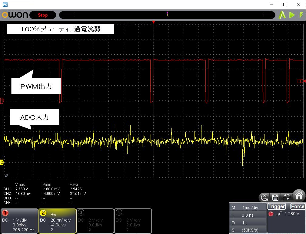 2.4GHzラジコン用ファームウェアの改善(過電流保護)100%デューティ、過電流弱