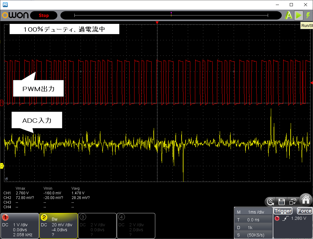 2.4GHzラジコン用ファームウェアの改善(過電流保護)100%デューティ、過電流中