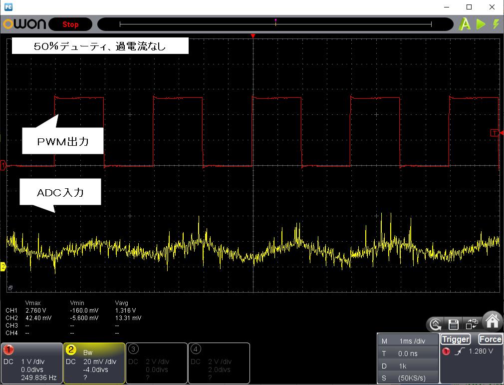 2.4GHzラジコン用ファームウェアの改善(過電流保護)50%デューティ、過電流なし