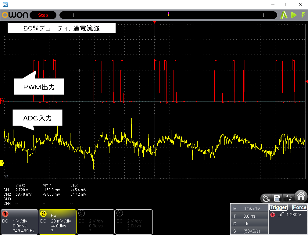2.4GHzラジコン用ファームウェアの改善(過電流保護)50%デューティ、過電流強