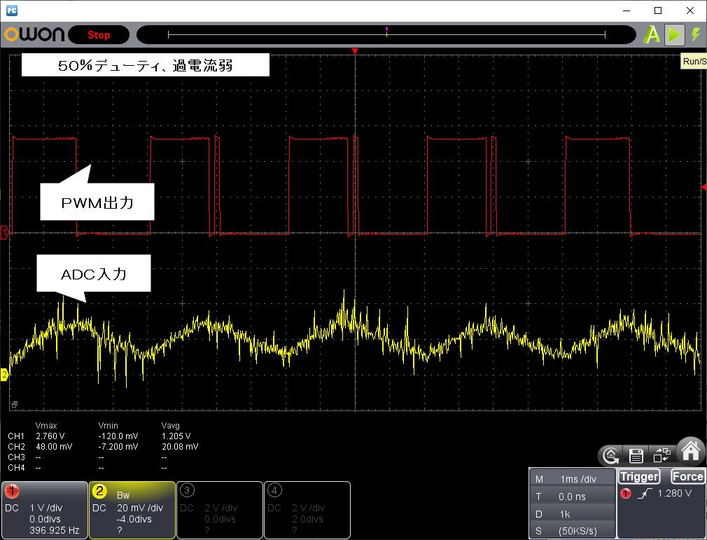 2.4GHzラジコン用ファームウェアの改善(過電流保護)50%デューティ、過電流弱