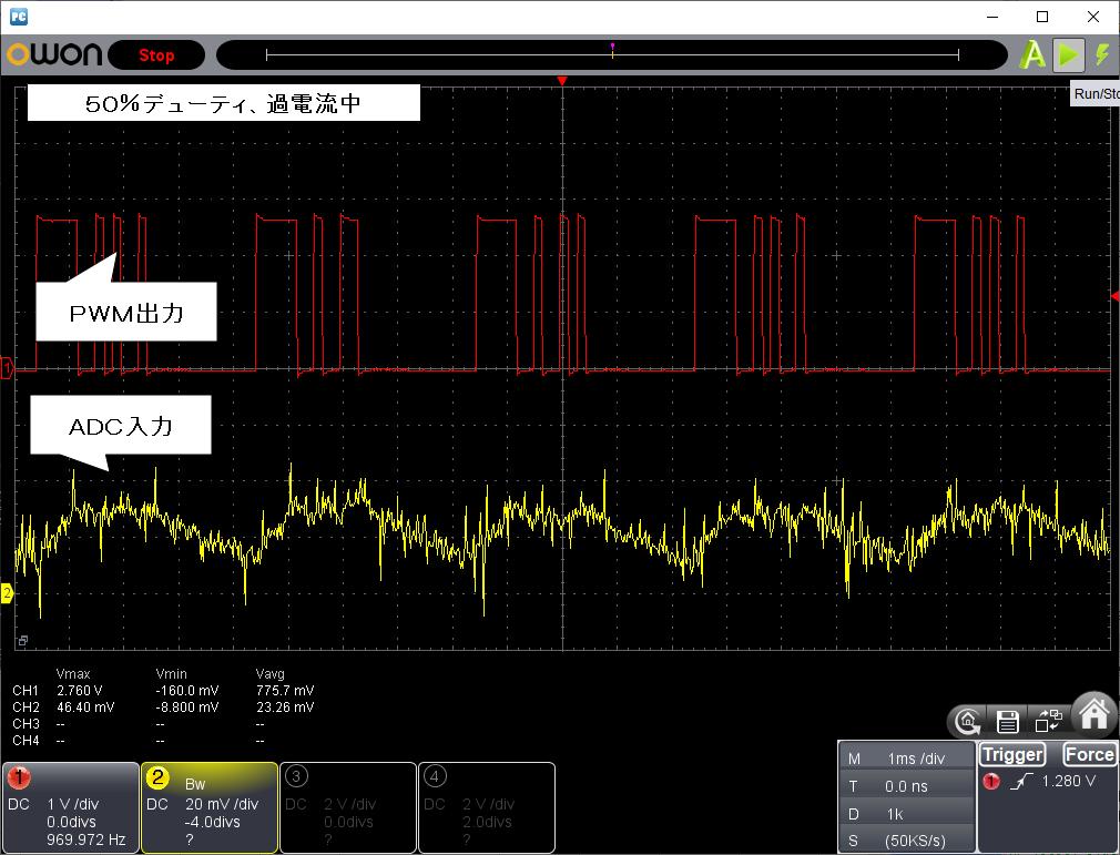 2.4GHzラジコン用ファームウェアの改善(過電流保護)50%デューティ、過電流中