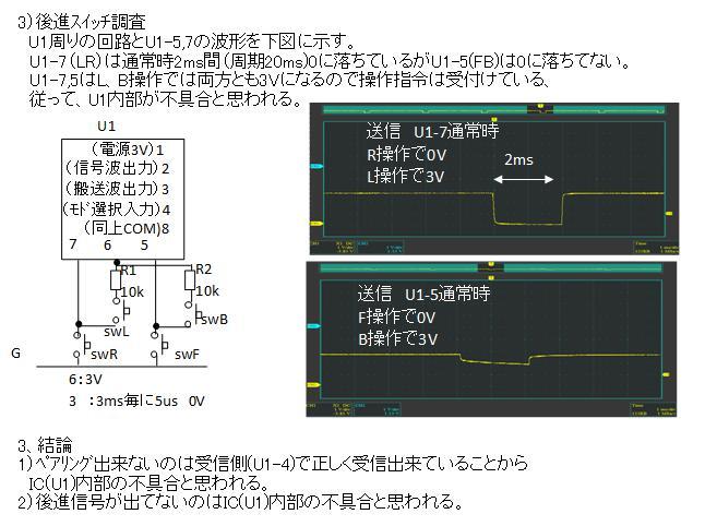 CCP社G-DRIVEecoハマーH3(レガシーバンド超再生式)詳細調査3