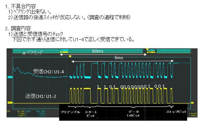 CCP社G-DRIVEecoハマーH3(レガシーバンド超再生式)詳細調査1