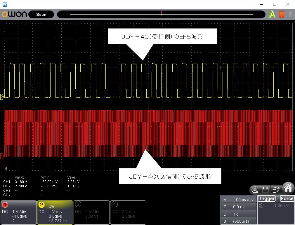 2.4GHz8chリモコンモジュール「JDY-40」の評価(続編2)連打波形2