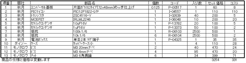 電動乗用ラジコンカー(27MHzTX2コントローラ製作)部品表制御部・ケース