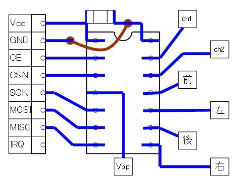 2.4GHzラジコン用ファームウェアの改善(基板パターン検討)16F1503・CCP・SMD①