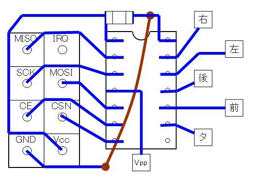 2.4GHzラジコン用ファームウェアの改善(基板パターン検討)16F1823・若番ピン・DIP③