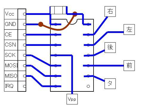 2.4GHzラジコン用ファームウェアの改善(基板パターン検討)16F1823・若番ピン・SMD①