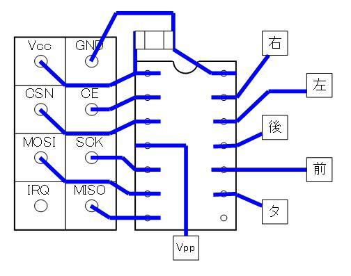 2.4GHzラジコン用ファームウェアの改善(基板パターン検討)16F1823・若番ピン・DIP②