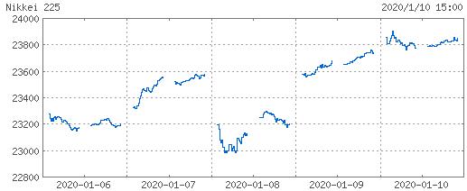 200110_nikkei.png
