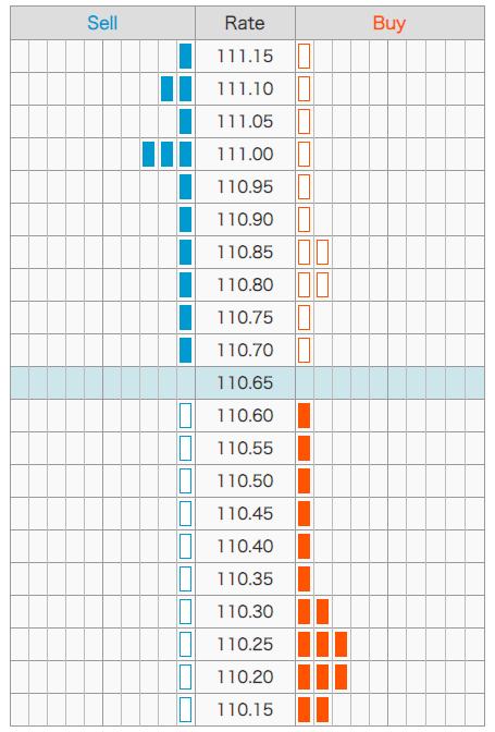 2020:3:23 ドル円取引データ