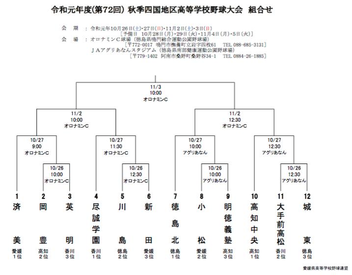 秋季四国高校野球