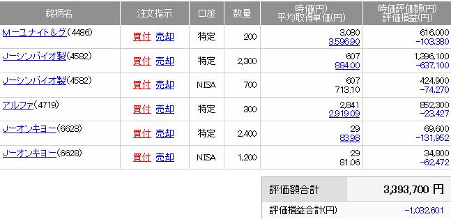 2019年株投資系1