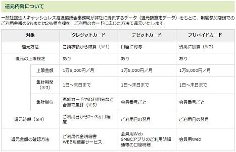 201910総務省キャッシュレス事業②