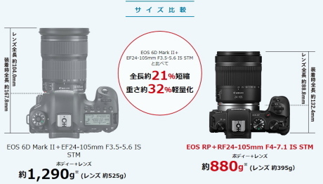 F4-7.1 is stm rf24-105mm