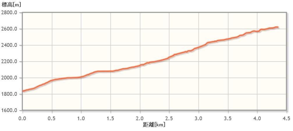 karamatsudake20190927.jpg